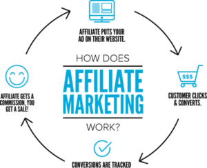 affiliate marketing in patna,bihar